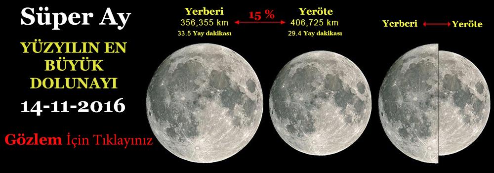 #Super #Moon